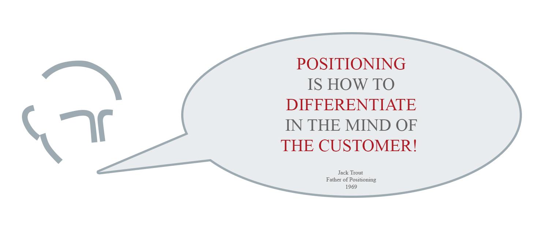 Positioning - Strategic Positioning nach Mag. Lorenz Wied