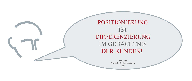 Positioning - Strategische Positionierung nach Mag. Lorenz Wied